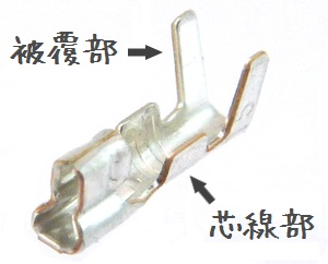コンタクトピンの芯線部と被覆部