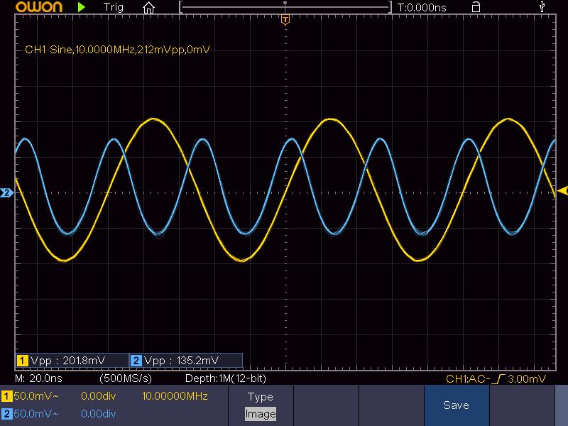 同じ信号を入力した時の出力