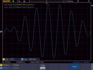 標準条件での出力波形(拡大)
