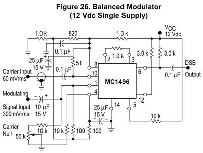 MC1496P 標準ミキサ回路(12V単電源)