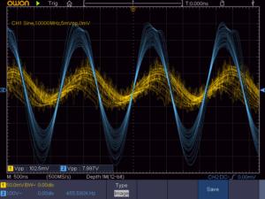 中間波増幅段が飽和している波形