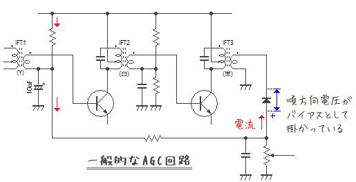 一般的なスーパーラジオのAGC回路