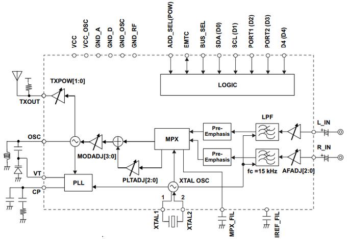 SN761634ブロック図