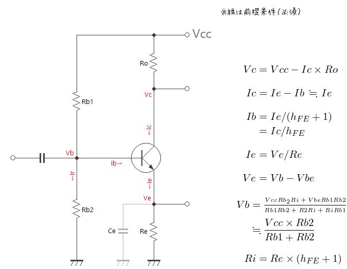 トランジスタ電流帰還バイアス回路の計算