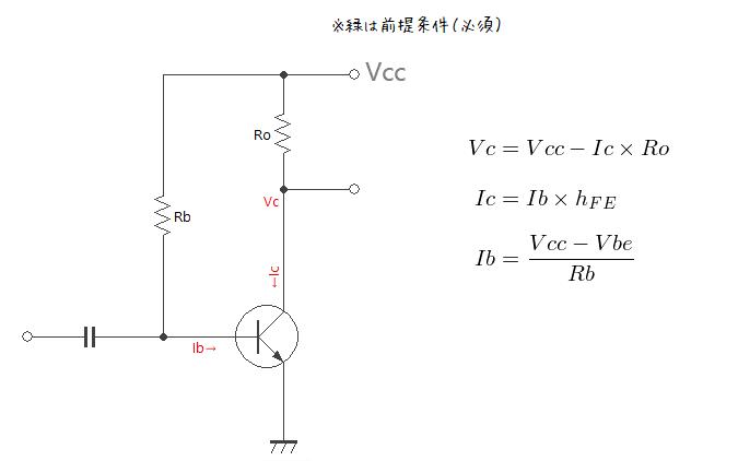 トランジスタ固定バイアス回路の計算