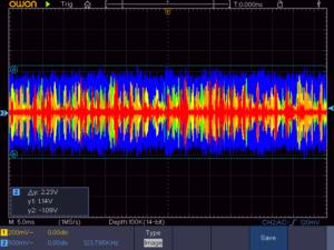dsPIC S1AN0(pin3)への入力信号を一定時間記録した波形