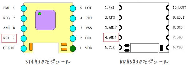 Si4730モジュールとRDA5830モジュールのピンアサイン