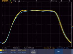 ジッタクリーナーの前と後のMCLK(22.5792MHz)