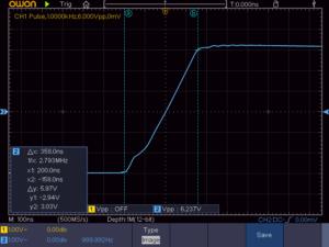 方形波 無負荷時の拡大波形