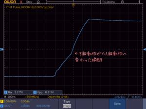 A級動作とB級動作のスループット違い波形