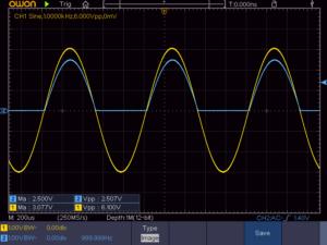 ピークホールド入力波形