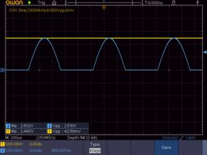 ピークホールド出力波形