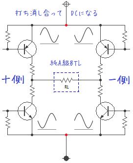 電圧変動キャンセリング原理