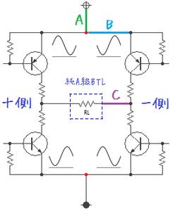 電圧変動キャンセリング計測ポイント図