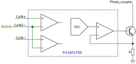 バイアス制御部分の模式図