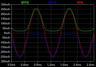 トランスリニアバイアス回路の電流波形